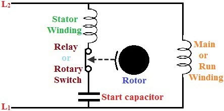 Single Phase Motor Wiring Diagram With Capacitor from chaostexas.com